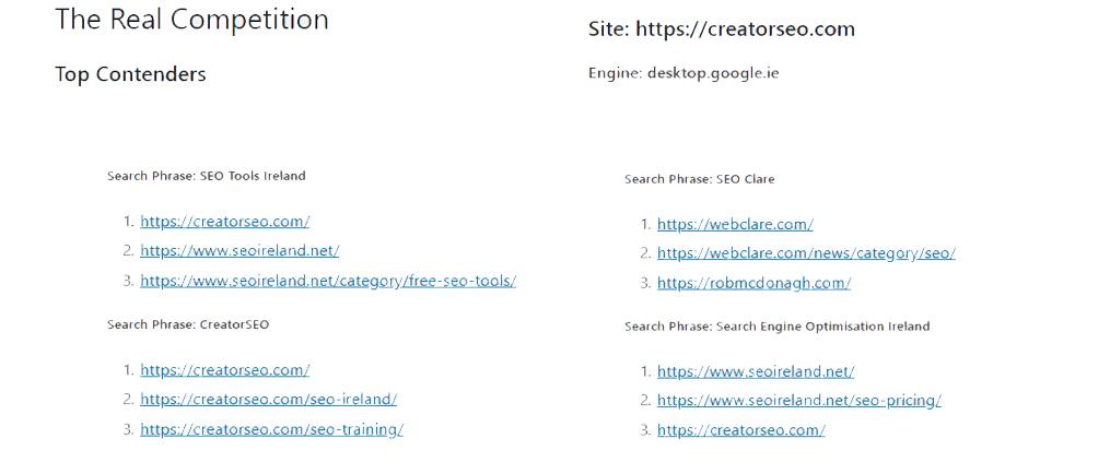 HUB5050 -Wordpress Rank Tracking , Rank Checker & Competitor